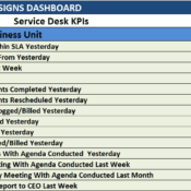 Erick Simpson's Service Delivery Business Unit KPI Dashboard