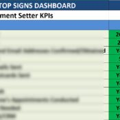 Erick Simpson's Sales Appointment Setter KPI Dashboard